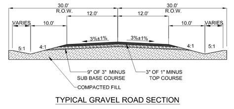 Design Criteria For Road Construction | a comprehensive road plan a work in progress