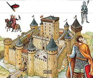 imagenes figurativas de la edad media feudalismo thinglink