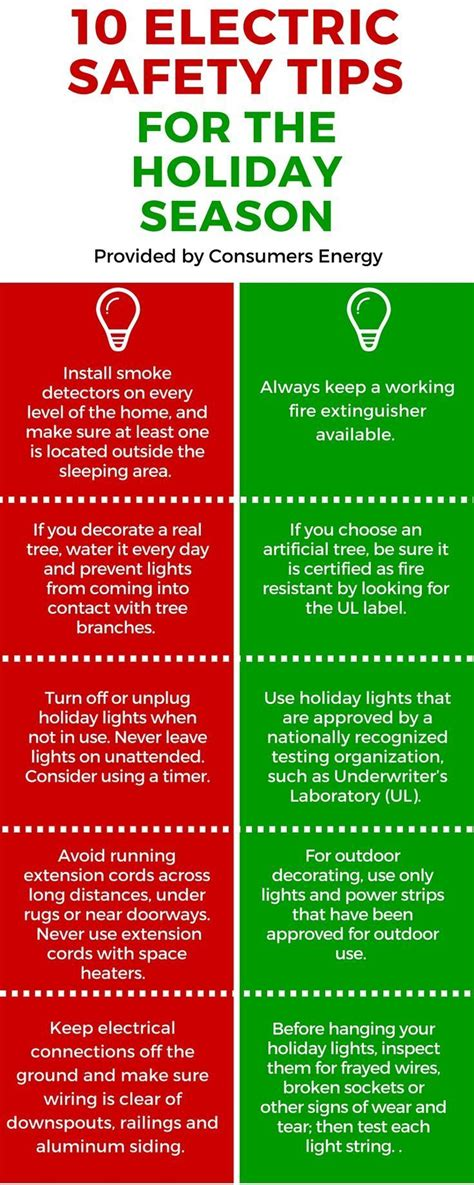 10 Safety Tips To Follow In Your Home by Consumers Energy Offers 10 Electric Safety Tips To Keep
