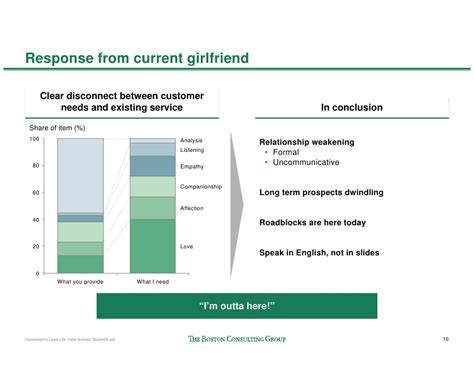 Bcg Consultants Love Life Consulting Slide Templates