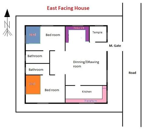 house layout design as per vastu prakrit auroville google search vaastu pinterest