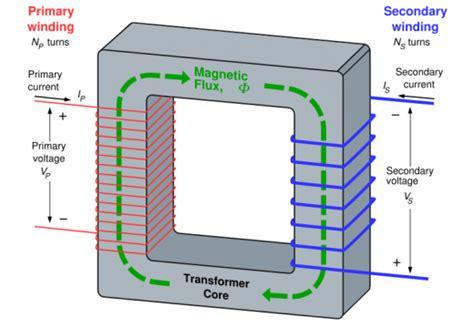 inductance marking 151 inductor broken wire 28 images eljfa151kf 150uh k marking code 151 size 3225 1210 150uh 10