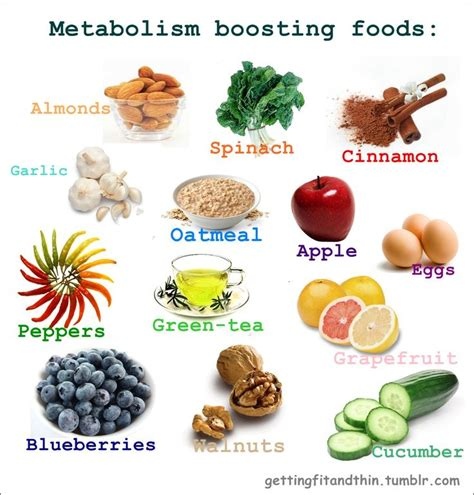 Metabolism Boosting Detox Recipe For Weight Loss by 25 Best Ideas About Metabolism Boosting Foods On