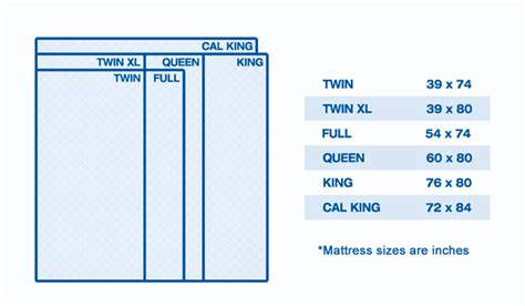 mattress sizes which bed size is best for you mattress