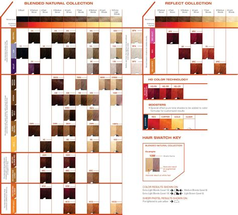 matrix socolor color chart pdf pdf clear spv