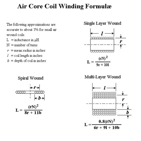 coil inductance calculate dave s radios external links page