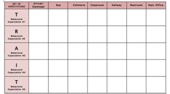 Pbis Poster Matrix Template By Pinnacle Performance Learning Group Behavior Matrix Template