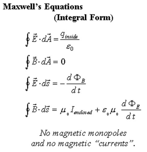 inductor integral equation phys 207 honors fall 2002 lecture notes