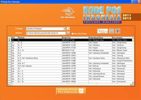 aplikasi kode pos indonesia   media informasi