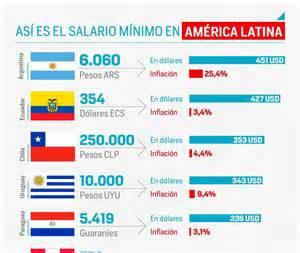 cantidad salario minimo salario m 237 nimo en colombia 2016 empleo econom 237 a