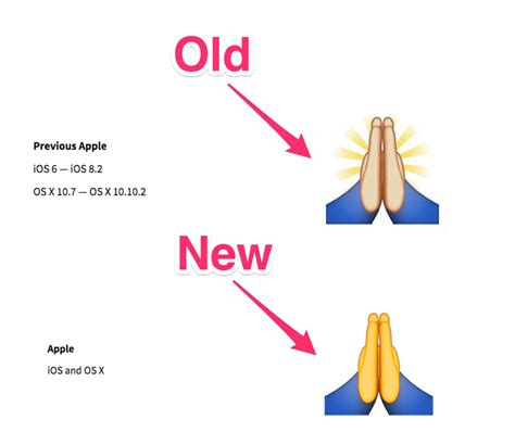 emoji high five the prayer hands emoji is changing business insider