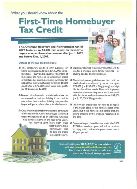 time home buyer tax credit scoop on time homebuyer tax