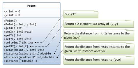 html tutorial java point oop inheritance polymorphism java programming tutorial