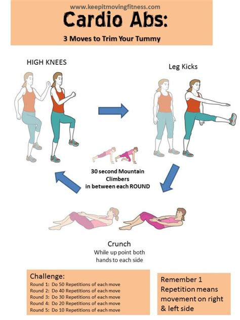 effective cardio exercises for weight loss at home my