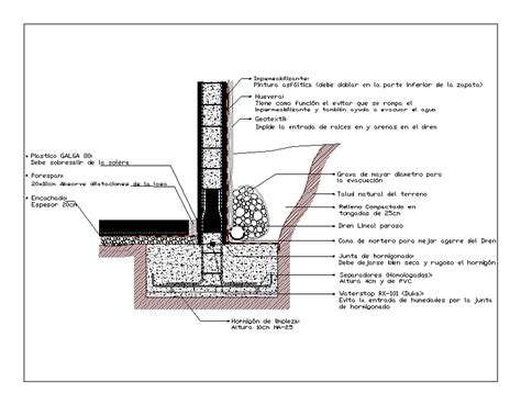 retaining wall detail dwg detail  autocad designs cad