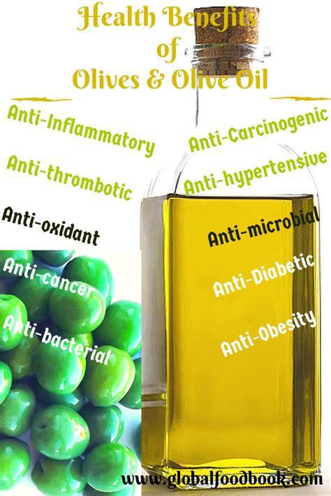 Olive For Health And by Health Benefits Of Olives And Olive