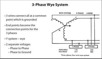 480 3 phase motor wiring diagram get free image about wiring diagram