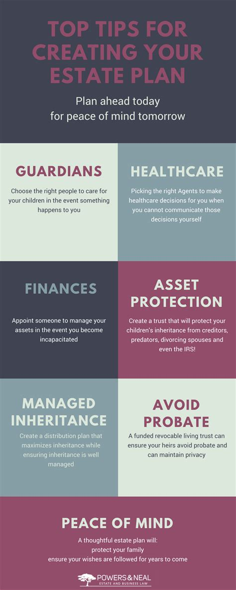 Tips On Creating The Top by Top Tips For Creating Your Estate Plan Powers Neal