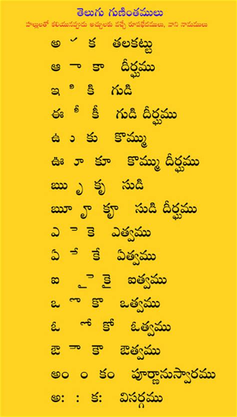 telugu guninthalu photos budathalu telugu alphabets guninthalu full collection