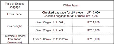 citilink excess baggage fee press release ana