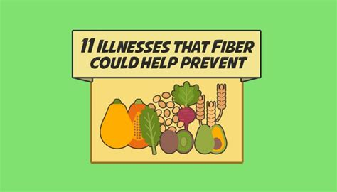 Importance Of High Fiber And Low Foods by Did You That Fiber Offers High Nutritional Value And