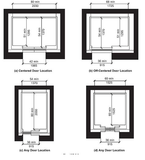 Small Home Elevator Size Image Gallery Elevator Dimensions