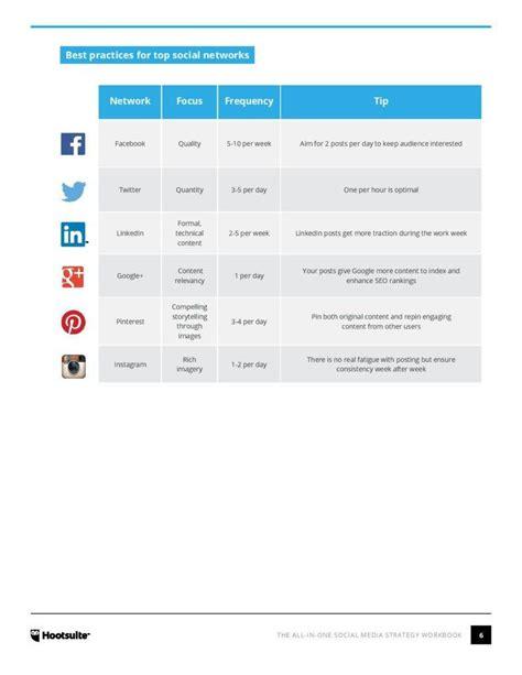 7 Digital Marketing Templates Free Premium Templates Social Media Marketing Strategy Template