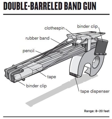how to make a barreled rubber band gun from office