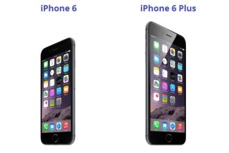 apple iphone 6 in india features price release date advice