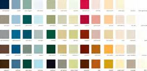 Home Depot Interior Paint Colors Interior Design Ideas Interior Paint Colors Home Depot