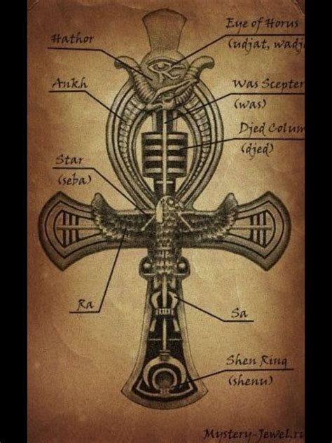egyptian cross tattoo the ankh or ankh unicode 2625 u is the