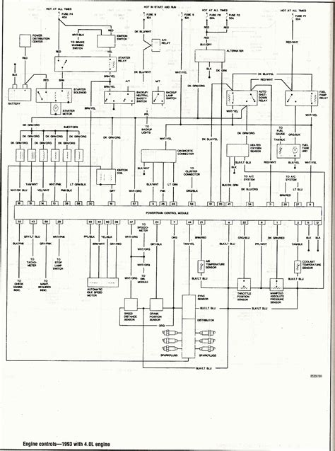 wiring diagram for 1995 jeep wrangler wiring diagram