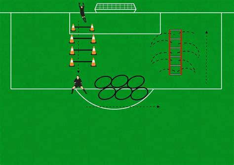 allenamento da portiere di calcio preparazione portieri tutte le offerte cascare a fagiolo