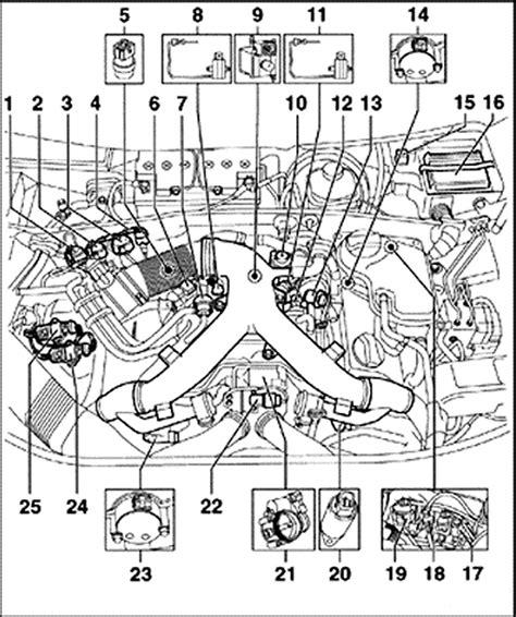 motor repair manual 1998 audi a6 security system repair guides component locations audi a4 2 7l autozone com