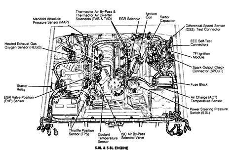 ford f150 engine diagram pdf free wiring