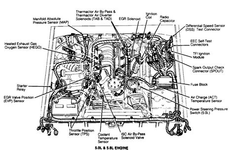 2001 f150 engine diagram wiring diagram with description