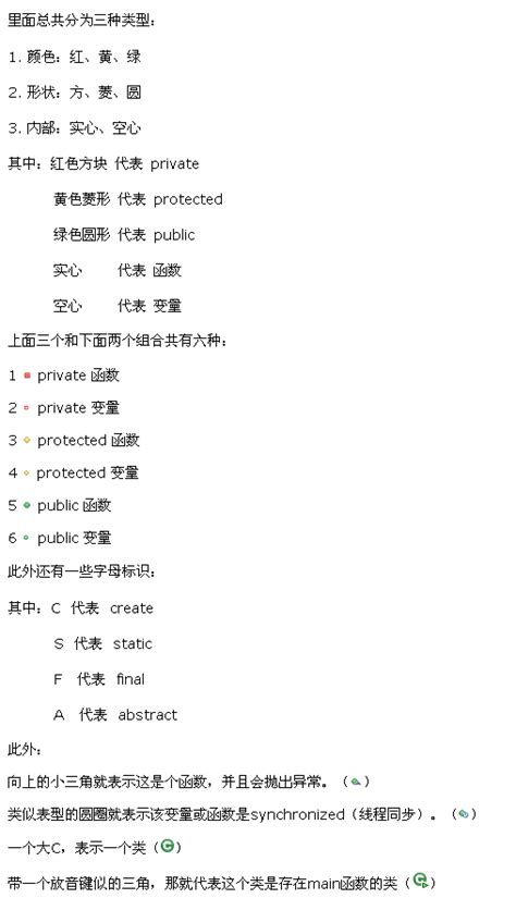 Copyright Outline 2011 by Eclipse中outline和package Explorer中显示的小图标的意义 Dkcndk 博客园