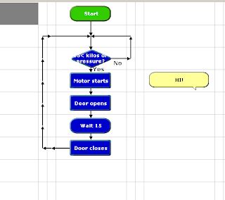 auto flow chart generator thursday march 25 2010 posted by madisonl2016 at 5 38 am