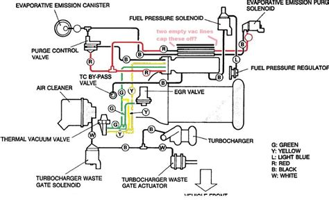wiring diagram mitsubishi 4g63 30 wiring diagram images