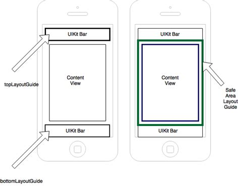 auto layout guide ios build a conversational ui with nexmo in app messaging and