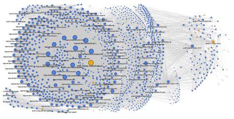 intern websites interne verlinkung konzept und strategie