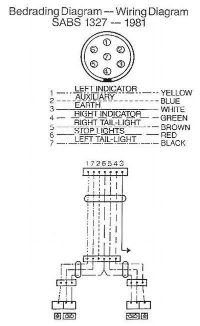 Wiring diagram | Trailer wiring diagram, Diagram, Wire