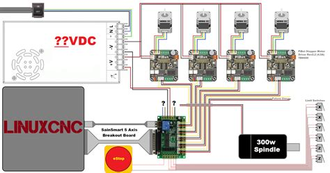 tb6560 stepper wiring diagram wiring diagram with