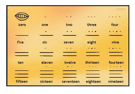 printable mayan numbers mayan calendar ks2 new calendar template site