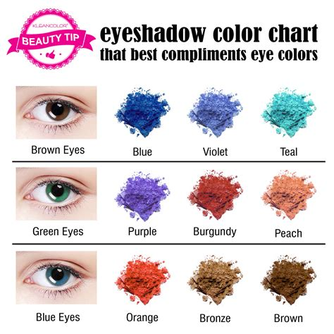 eye color wheel how to the right eye shadow shades for your eye color