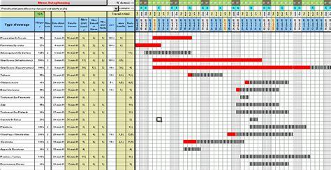 diagramme de gantt excel heure excel planning gantt chart graphique gestion gestions