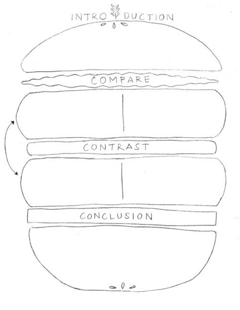 Compare Contrast Graphic Organizer For Essay by Pin By Julie Moss On 3rd Grade