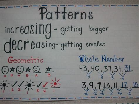 number pattern chart 17 best images about anchor charts patterns on pinterest