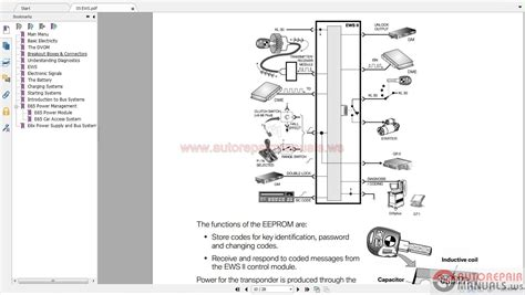 bmw e65 repair manual wiring diagrams wiring diagram