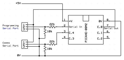 hibious jeep wrangler audio port diagram imageresizertool com